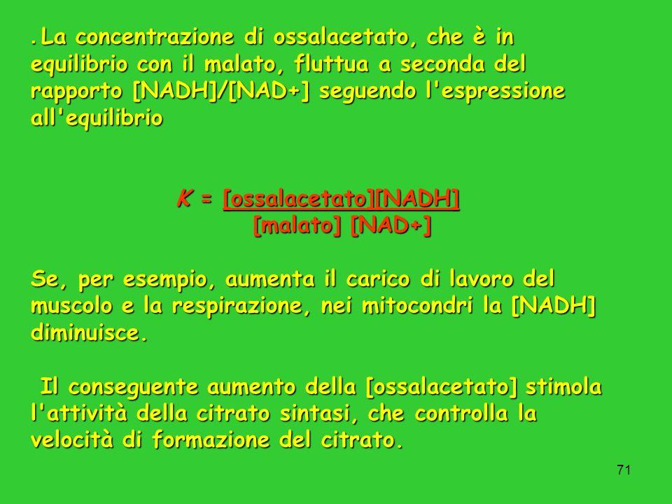 K = [ossalacetato][NADH] [malato] [NAD+]